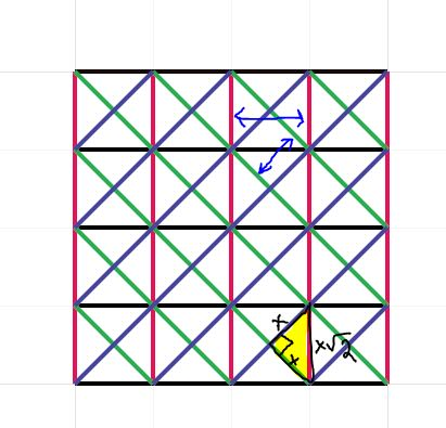 Grid showing the difference in distance between the diagonal lines and the straight lines.